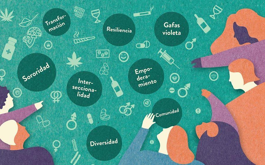 Guía breve para la incorporación de la perspectiva de género en el ámbito de drogas